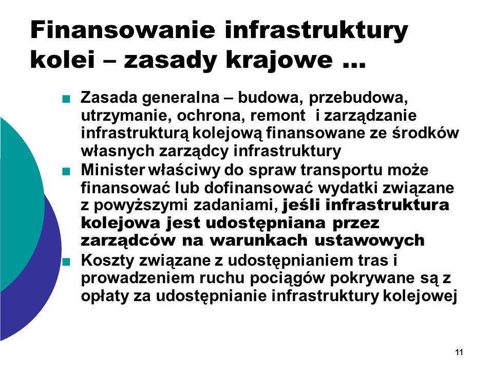 Finansowanie infrastruktury kolei – zasady krajowe … Zasada generalna – budowa, przebudowa, utrzymanie, ochrona, remont i zarządzanie infrastrukturą k