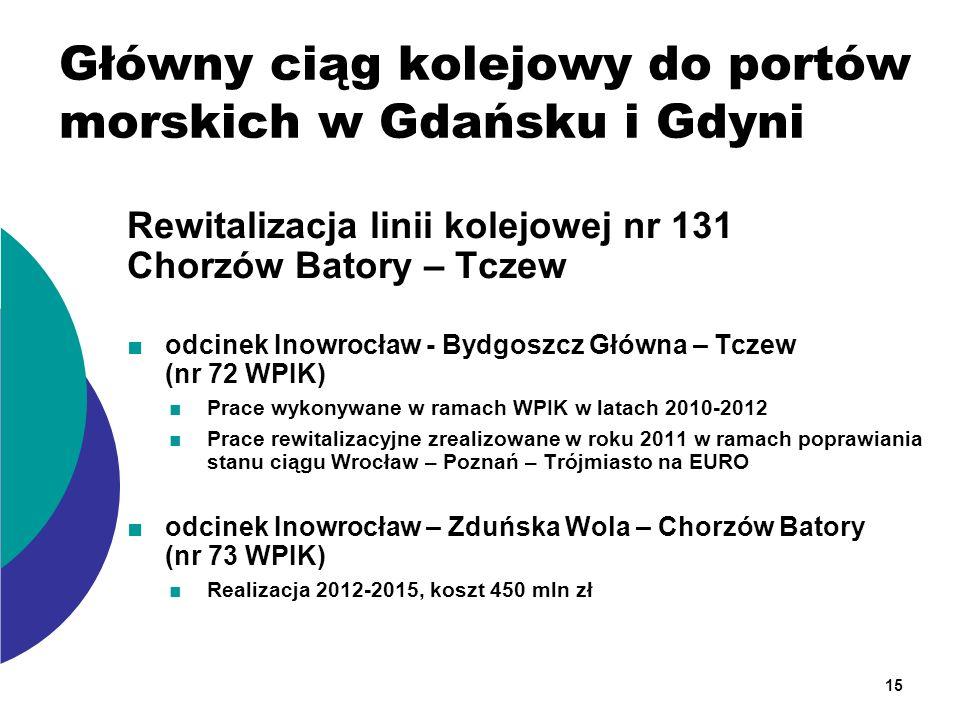 Główny ciąg kolejowy do portów morskich w Gdańsku i Gdyni Rewitalizacja linii kolejowej nr 131 Chorzów Batory – Tczew odcinek Inowrocław - Bydgoszcz G