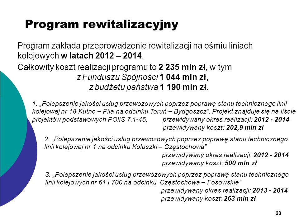 20 Program rewitalizacyjny 1. Polepszenie jakości usług przewozowych poprzez poprawę stanu technicznego linii kolejowej nr 18 Kutno – Piła na odcinku