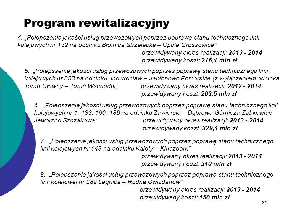 5. Polepszenie jakości usług przewozowych poprzez poprawę stanu technicznego linii kolejowych nr 353 na odcinku Inowrocław – Jabłonowo Pomorskie (z wy