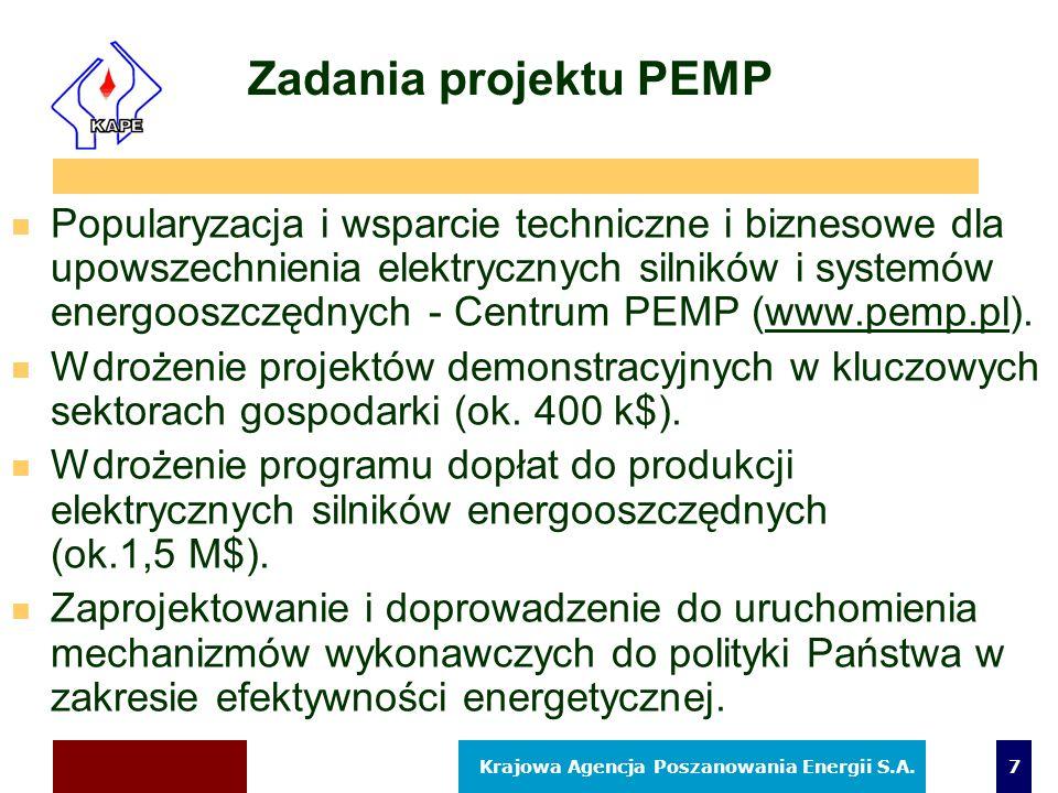 30-05-2005 Krajowa Agencja Poszanowania Energii S.A.