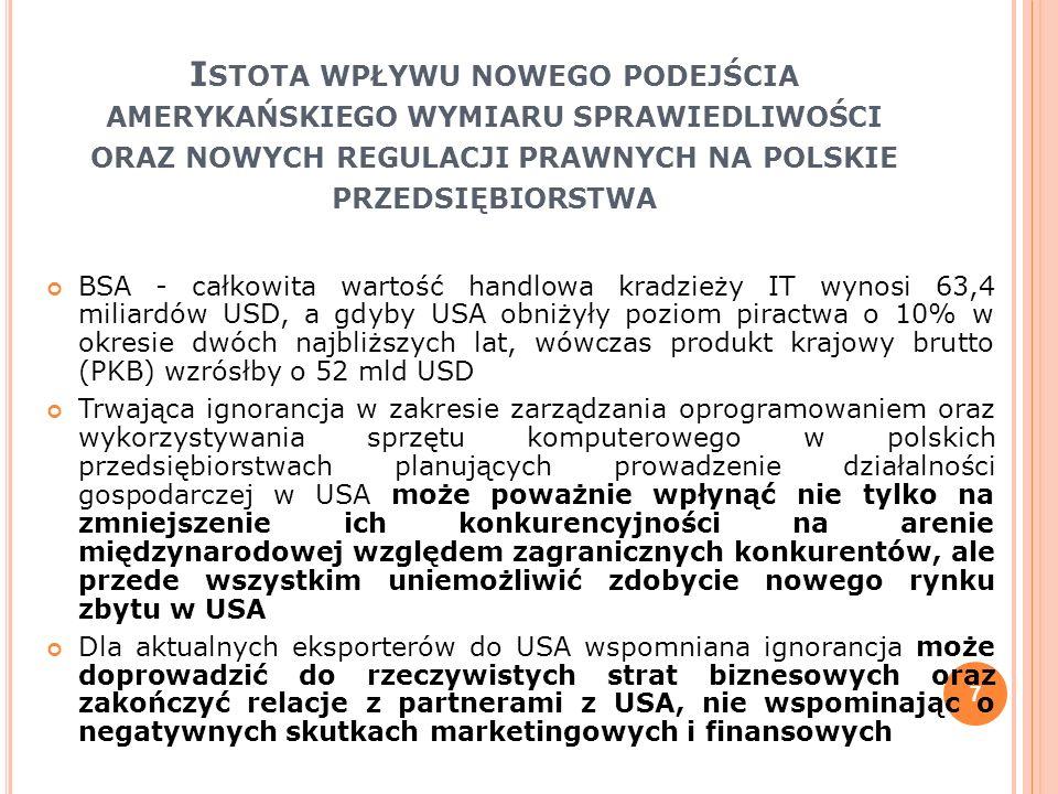 W YMIANA HANDLOWA NA LINII P OLSKA - USA 8 Procentowy udział polskiego eksportu do USA w zestawieniu z całościowym polskim eksportem w handlu zagranicznym w styczniu 2013 r.