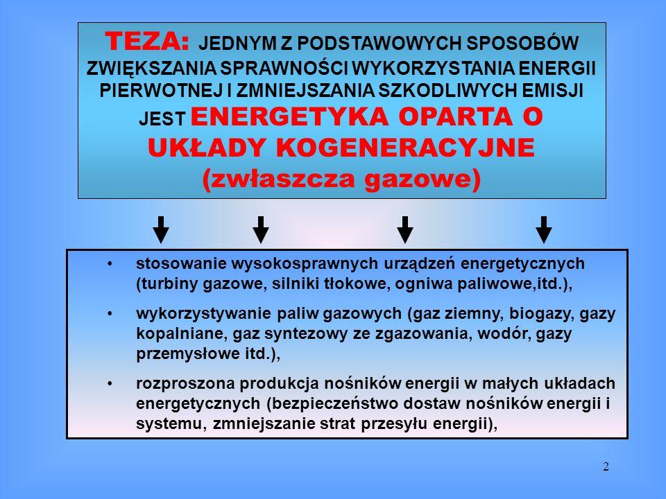 2 TEZA: JEDNYM Z PODSTAWOWYCH SPOSOBÓW ZWIĘKSZANIA SPRAWNOŚCI WYKORZYSTANIA ENERGII PIERWOTNEJ I ZMNIEJSZANIA SZKODLIWYCH EMISJI JEST ENERGETYKA OPART