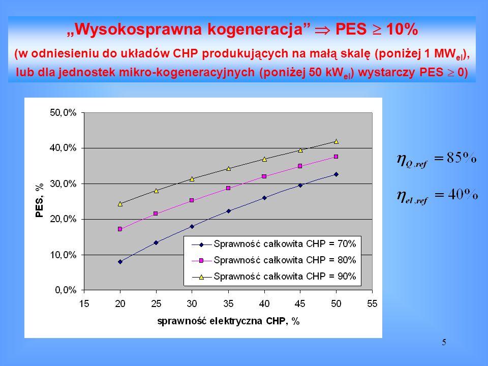 6 UWAGA: najwyższe wartości PES uzyskuje się dla układów o wysokich wartościach wskaźnikach skojarzenia = E el /Q: Referencyjne wartości wskaźnika skojarzenia dla układów CHP wg Dyrektywy 2004/8/UE Układ CHP gazowo-parowy: 0,95 Układ CHP parowy z turbiną przeciwprężną: 0,45 Układ CHP parowy z turbiną upustowo-kondensacyjną: 0,45 Układ CHP z turbiną gazową: 0,55 Układ CHP silnikiem tłokowym o spalaniu wewnętrznym0,75
