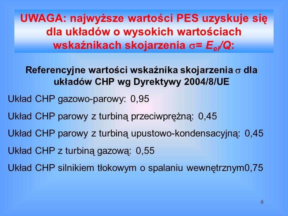 6 UWAGA: najwyższe wartości PES uzyskuje się dla układów o wysokich wartościach wskaźnikach skojarzenia = E el /Q: Referencyjne wartości wskaźnika sko