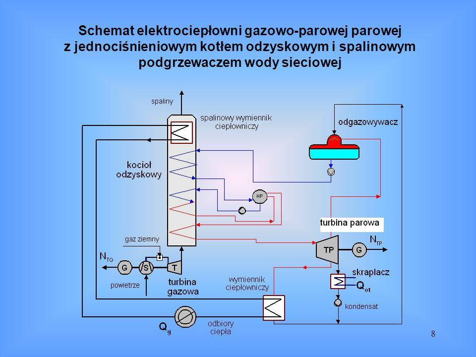 8 Schemat elektrociepłowni gazowo-parowej parowej z jednociśnieniowym kotłem odzyskowym i spalinowym podgrzewaczem wody sieciowej