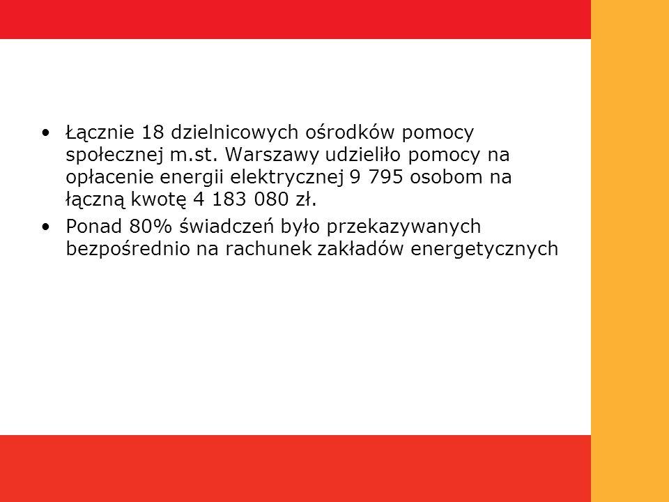 Dobre praktyki W 2008 roku nawiązaliśmy współpracę z Urzędem Regulacji Energetyki oraz RWE Polska Dzięki współpracy przeprowadziliśmy szkolenie dla kierowników zakładów energetycznych, na temat ustawy o pomocy społecznej oraz możliwości opłacania rachunków energetycznych przez samorząd Pracownicy socjalni Dzielnicowych Ośrodków Pomocy Społecznej odbyli szkolenie w zakresie poszanowania energii elektrycznej, by swoją wiedzę w tym zakresie mogli przekazywać bezpośrednio klientom Pracownicy nawiązali bezpośrednie kontakty z biurami obsługi klienta RWE, co służy wymianie informacji Fundacja działająca przy RWE oraz wolontariat pracowniczy wsparli działania Ośrodków na rzecz klientów np.