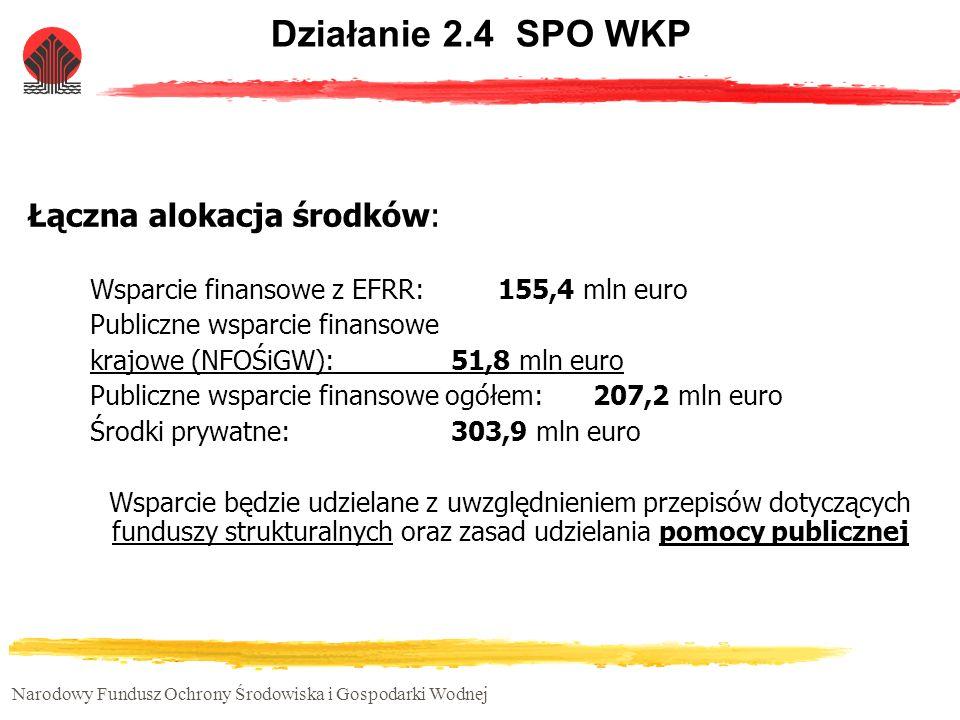 Narodowy Fundusz Ochrony Środowiska i Gospodarki Wodnej Działanie 2.4 SPO WKP Łączna alokacja środków: Wsparcie finansowe z EFRR: 155,4 mln euro Publi