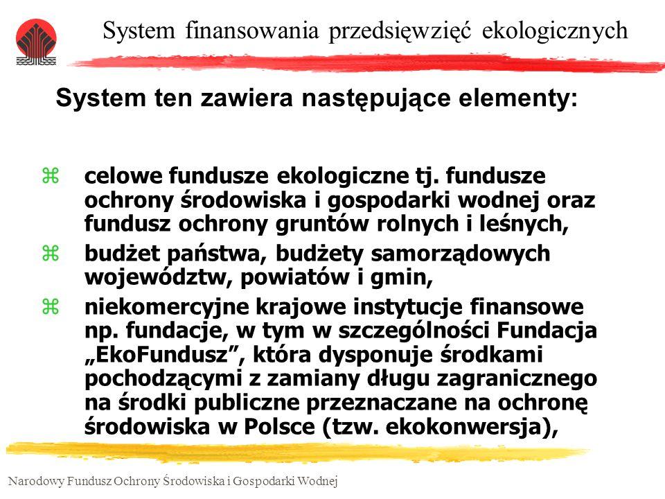 Narodowy Fundusz Ochrony Środowiska i Gospodarki Wodnej System ten zawiera następujące elementy: celowe fundusze ekologiczne tj. fundusze ochrony środ
