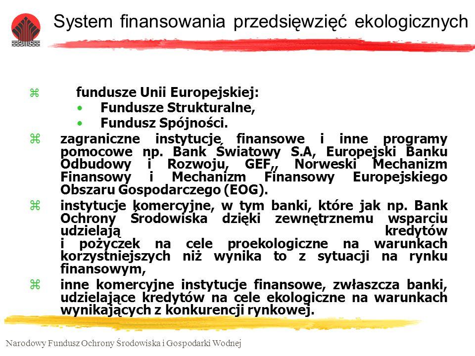 Narodowy Fundusz Ochrony Środowiska i Gospodarki Wodnej fundusze Unii Europejskiej: Fundusze Strukturalne, Fundusz Spójności. zagraniczne instytucje f
