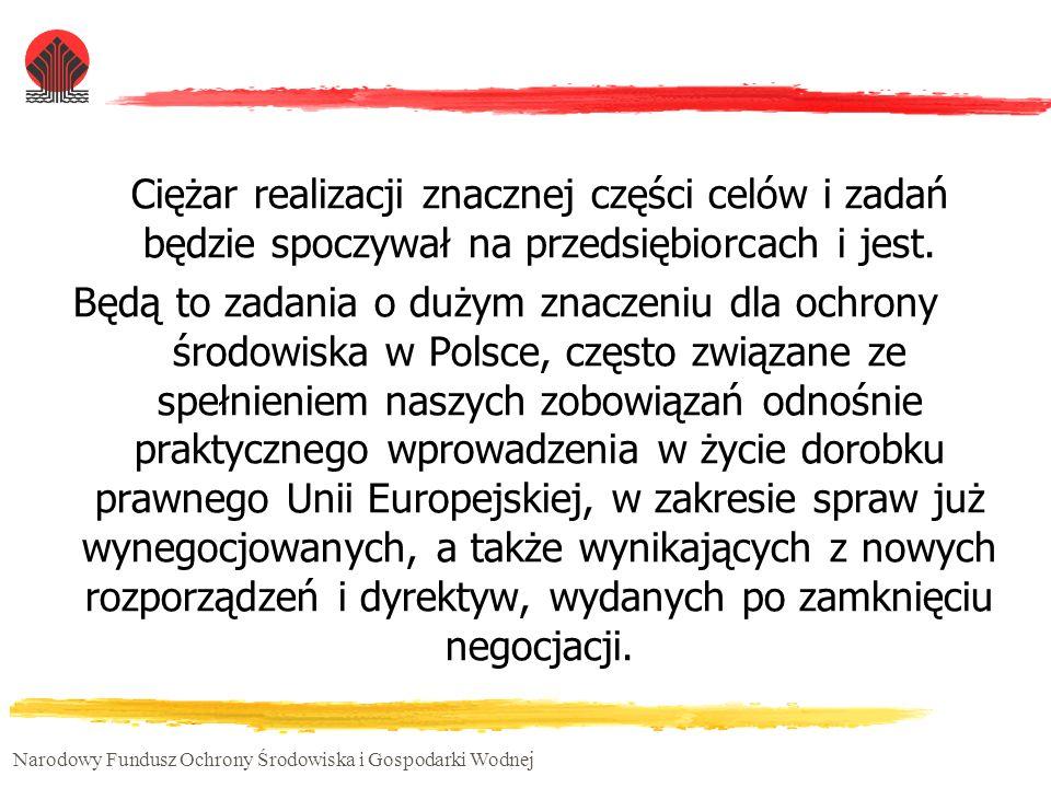 Narodowy Fundusz Ochrony Środowiska i Gospodarki Wodnej Działalność NFOŚiGW W sposób szczególny NFOŚiGW wspiera finansowo przedsięwzięcia inwestycyjne i programy: które uzyskały nie podlegające zwrotowi środki UE przeznaczone na ochronę środowiska i gospodarkę wodną; których celem jest osiągnięcie efektów ekologicznych określonych w okresach przejściowych Traktatu Akcesyjnego Polski do UE w obszarze środowisko
