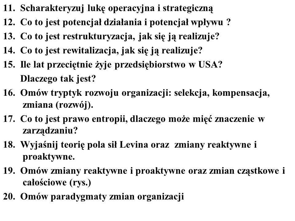 11. Scharakteryzuj lukę operacyjna i strategiczną 12. Co to jest potencjał działania i potencjał wpływu ? 13. Co to jest restrukturyzacja, jak się ją