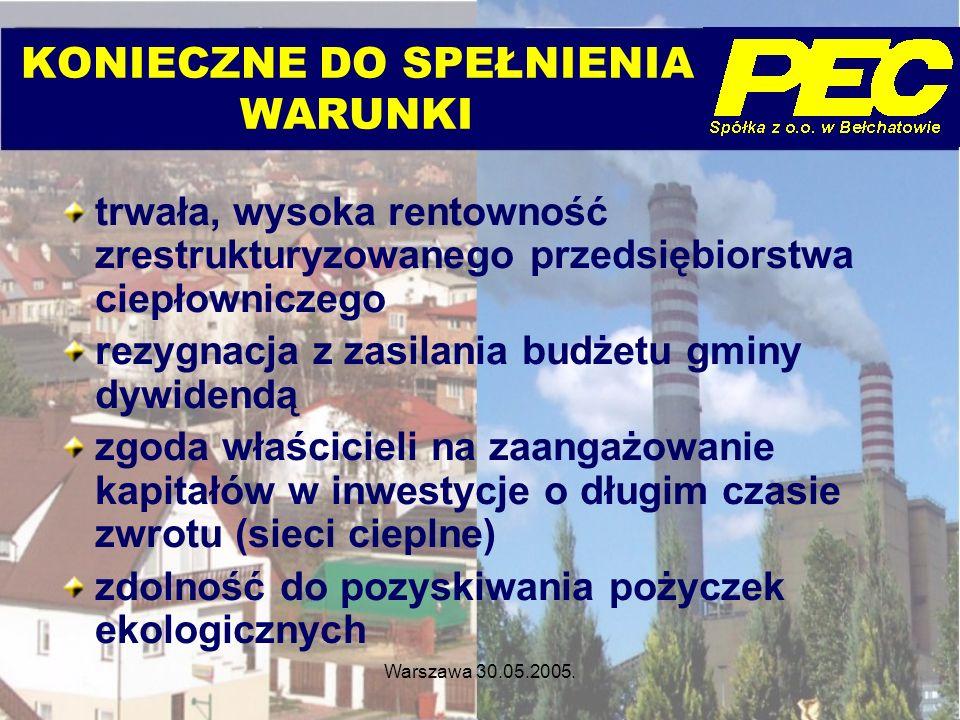 Warszawa 30.05.2005. KONIECZNE DO SPEŁNIENIA WARUNKI trwała, wysoka rentowność zrestrukturyzowanego przedsiębiorstwa ciepłowniczego rezygnacja z zasil