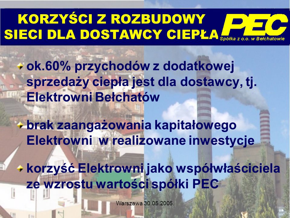 Warszawa 30.05.2005. KORZYŚCI Z ROZBUDOWY SIECI DLA DOSTAWCY CIEPŁA ok.60% przychodów z dodatkowej sprzedaży ciepła jest dla dostawcy, tj. Elektrowni