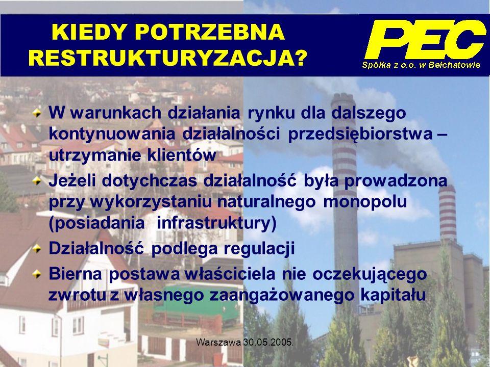 Warszawa 30.05.2005.KIEDY POTRZEBNA RESTRUKTURYZACJA.