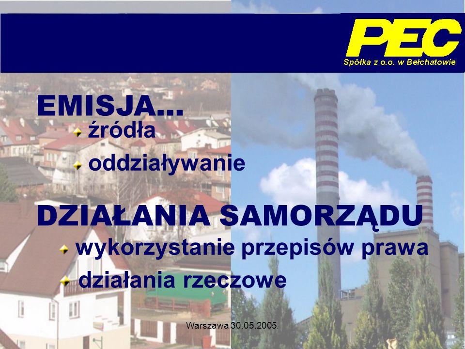 Warszawa 30.05.2005. wykorzystanie przepisów prawa EMISJA… działania rzeczowe DZIAŁANIA SAMORZĄDU źródła oddziaływanie
