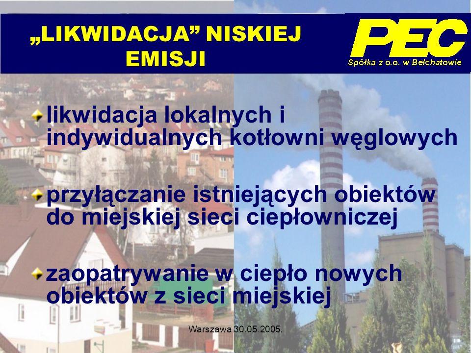 Warszawa 30.05.2005. LIKWIDACJA NISKIEJ EMISJI likwidacja lokalnych i indywidualnych kotłowni węglowych przyłączanie istniejących obiektów do miejskie