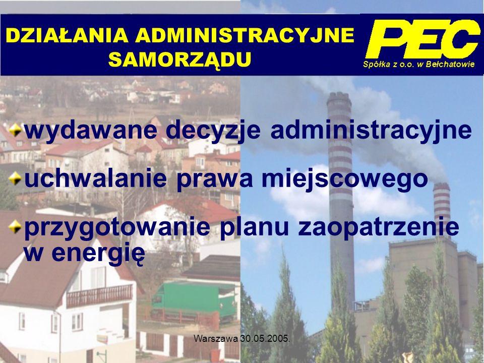 Warszawa 30.05.2005.DECYZJE ADMINISTRACYJNE SKUTECZNYM NARZĘDZIEM.