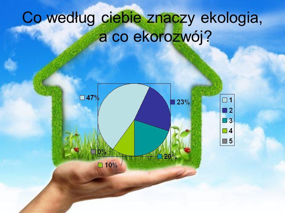 Jakie działania na rzecz ekologii prowadzi obecnie twoja gmina.