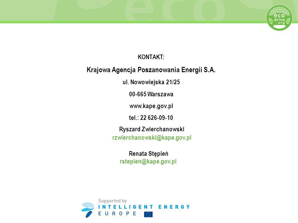 KONTAKT: Krajowa Agencja Poszanowania Energii S.A. ul. Nowowiejska 21/25 00-665 Warszawa www.kape.gov.pl tel.: 22 626-09-10 Ryszard Zwierchanowski rzw