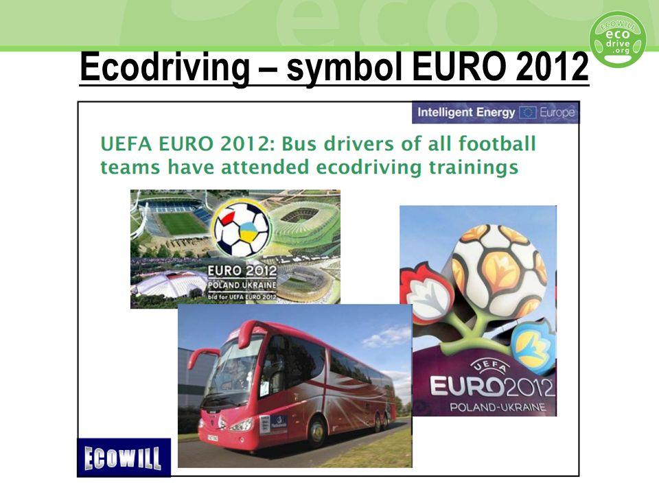 Ecodriving – symbol EURO 2012