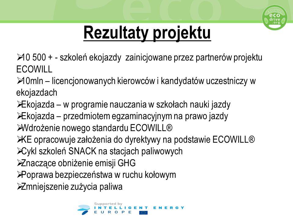 Rezultaty projektu 10 500 + - szkoleń ekojazdy zainicjowane przez partnerów projektu ECOWILL 10mln – licencjonowanych kierowców i kandydatów uczestnic