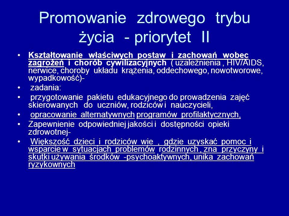 Promowanie zdrowego trybu życia - priorytet II Kształtowanie właściwych postaw i zachowań wobec zagrożeń i chorób cywilizacyjnych ( uzależnienia, HIV/