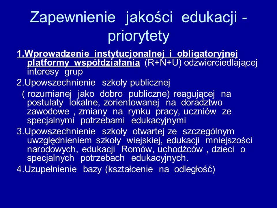 Zapewnienie jakości edukacji - priorytety 1.Wprowadzenie instytucjonalnej i obligatoryjnej platformy współdziałania (R+N+U) odzwierciedlającej interes