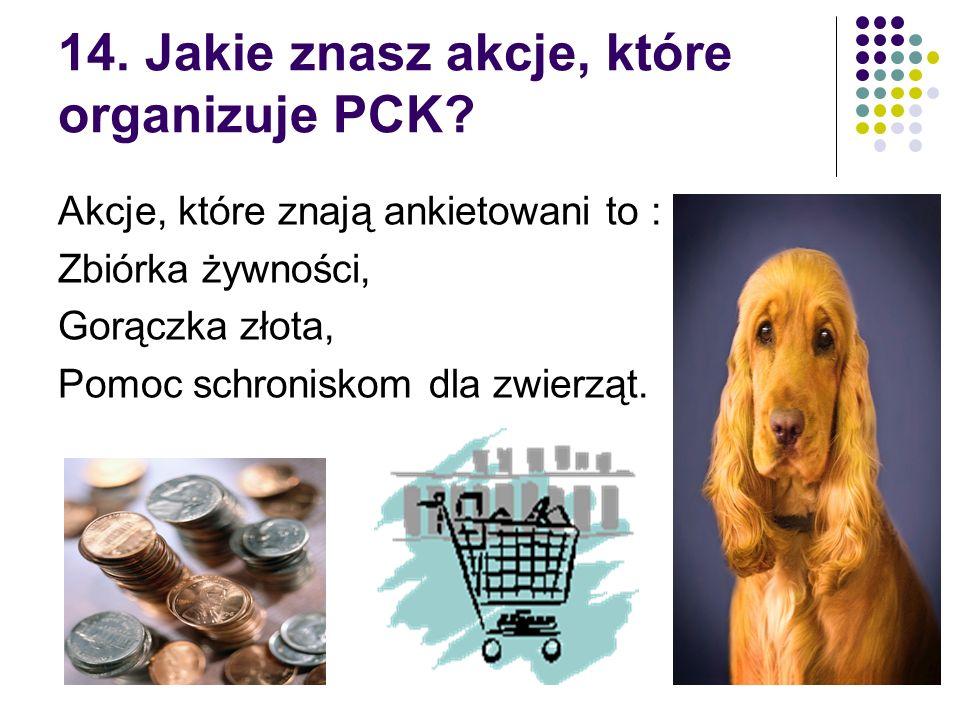 14.Jakie znasz akcje, które organizuje PCK.