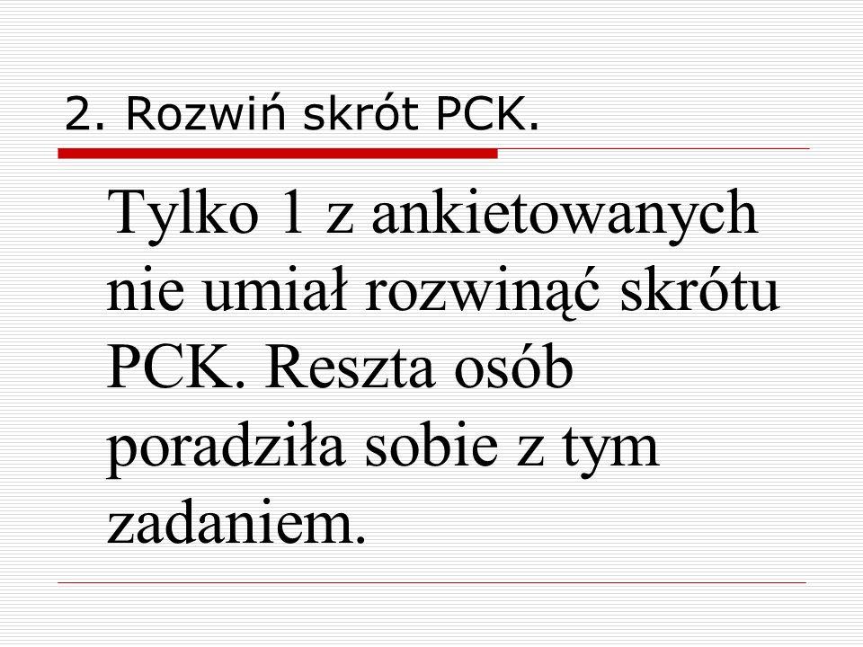 2.Rozwiń skrót PCK. Tylko 1 z ankietowanych nie umiał rozwinąć skrótu PCK.
