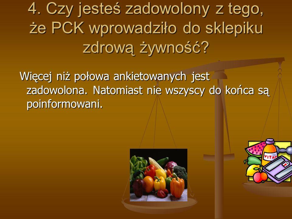 4.Czy jesteś zadowolony z tego, że PCK wprowadziło do sklepiku zdrową żywność.