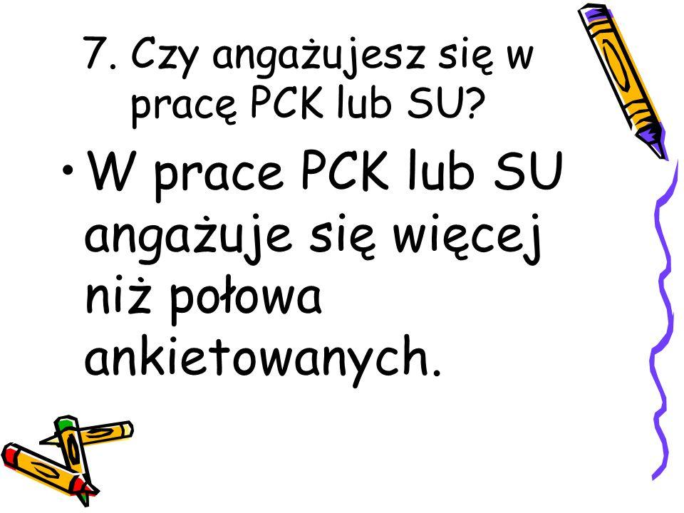 8.Czym według ciebie zajmuje się PCK. Organizuje: apele, akademie, imprezy, prowadzi sklepik.