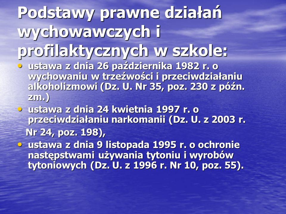 Podstawy prawne działań wychowawczych i profilaktycznych w szkole: ustawa z dnia 26 października 1982 r. o wychowaniu w trzeźwości i przeciwdziałaniu