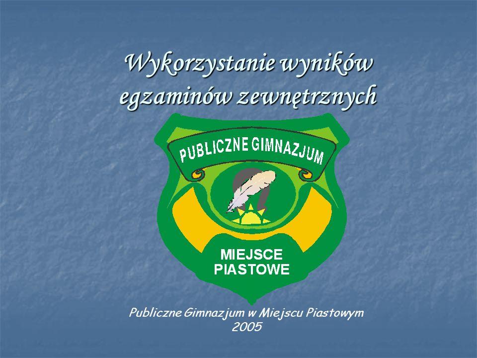 Wykorzystanie wyników egzaminów zewnętrznych Publiczne Gimnazjum w Miejscu Piastowym 2005