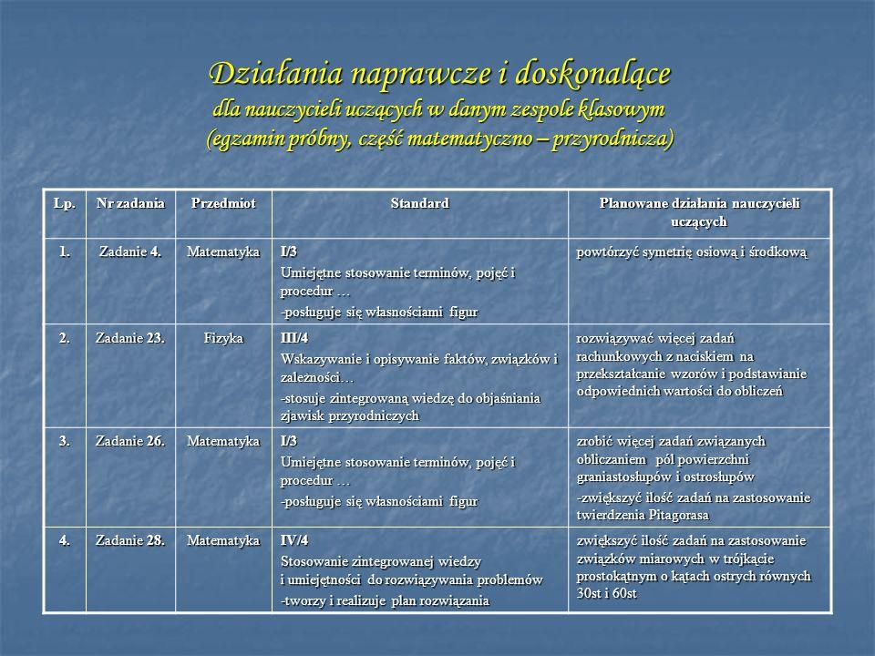 Działania naprawcze i doskonalące dla nauczycieli uczących w danym zespole klasowym (egzamin próbny, część matematyczno – przyrodnicza) Lp. Nr zadania