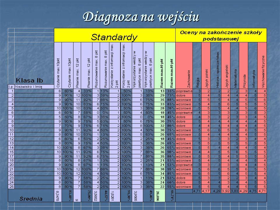 Egzamin próbny część humanistyczna staninopis dydaktyczny kl.