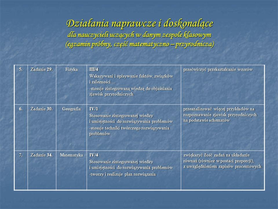 5. Zadanie 29. FizykaIII/4 Wskazywani i opisywanie faktów, związków i zależności… -stosuje zintegrowaną wiedzę do objaśniania zjawisk przyrodniczych p