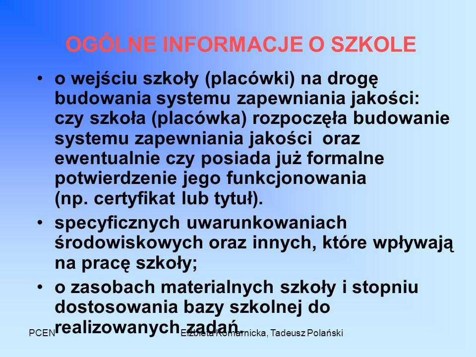 PCENElżbieta Komarnicka, Tadeusz Polański OGÓLNE INFORMACJE O SZKOLE o wejściu szkoły (placówki) na drogę budowania systemu zapewniania jakości: czy s