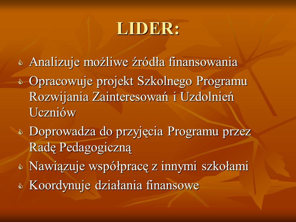 LIDER: Analizuje możliwe źródła finansowania Analizuje możliwe źródła finansowania Opracowuje projekt Szkolnego Programu Rozwijania Zainteresowań i Uz