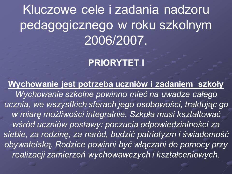 Kluczowe cele i zadania nadzoru pedagogicznego w roku szkolnym 2006/2007.