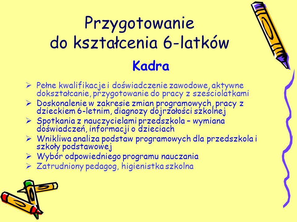 Przygotowanie do kształcenia 6-latków Kadra Pełne kwalifikacje i doświadczenie zawodowe, aktywne dokształcanie, przygotowanie do pracy z sześciolatkam