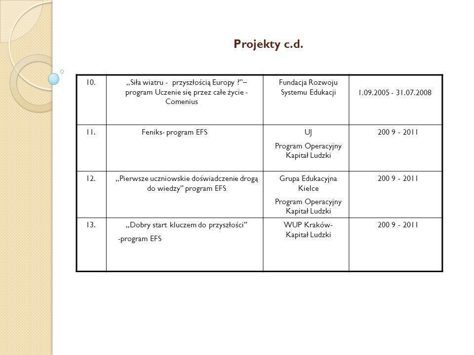 Projekty c.d. 10.,,Siła wiatru - przyszłością Europy ?– program Uczenie się przez całe życie - Comenius Fundacja Rozwoju Systemu Edukacji 1.09.2005 -