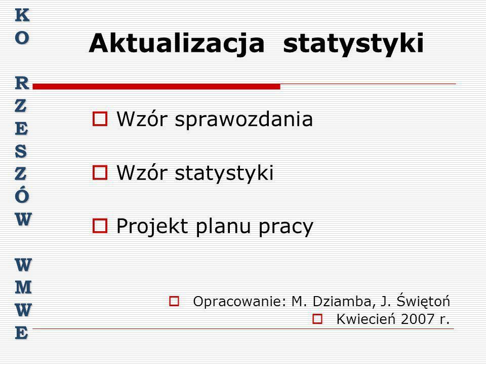 Aktualizacja statystyki KORZESZÓWWMWE Wzór sprawozdania Wzór statystyki Projekt planu pracy Opracowanie: M. Dziamba, J. Świętoń Kwiecień 2007 r.