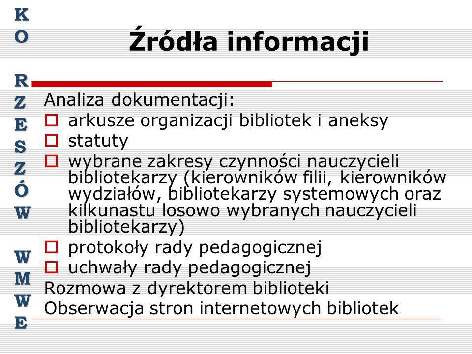 Źródła informacji Analiza dokumentacji: arkusze organizacji bibliotek i aneksy statuty wybrane zakresy czynności nauczycieli bibliotekarzy (kierownikó