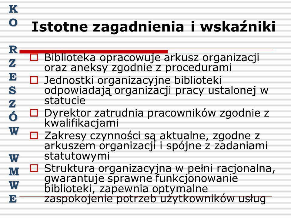 WNIOSKI KORZESZÓWWMWE Struktura organizacyjna biblioteki powinna być zgodna ze statutem.