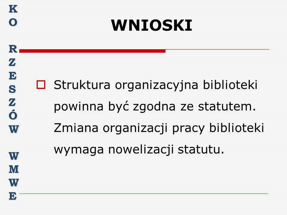 WNIOSKI KORZESZÓWWMWE Struktura organizacyjna biblioteki powinna być zgodna ze statutem. Zmiana organizacji pracy biblioteki wymaga nowelizacji statut