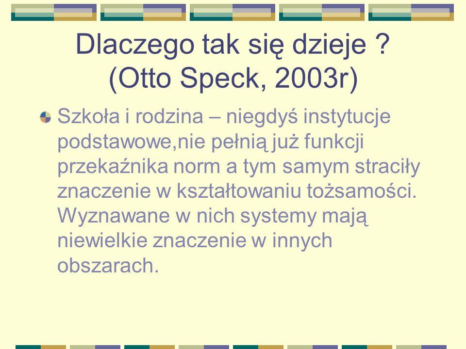 Dlaczego tak się dzieje ? (Otto Speck, 2003r) Szkoła i rodzina – niegdyś instytucje podstawowe,nie pełnią już funkcji przekaźnika norm a tym samym str