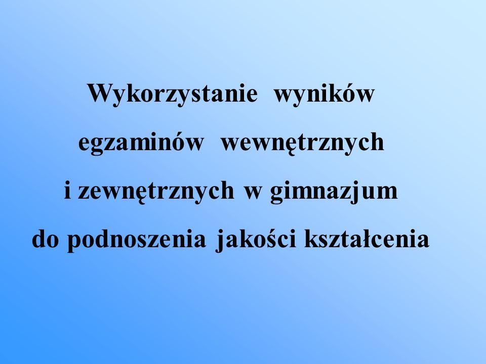 Wykorzystanie wyników egzaminów wewnętrznych i zewnętrznych w gimnazjum do podnoszenia jakości kształcenia