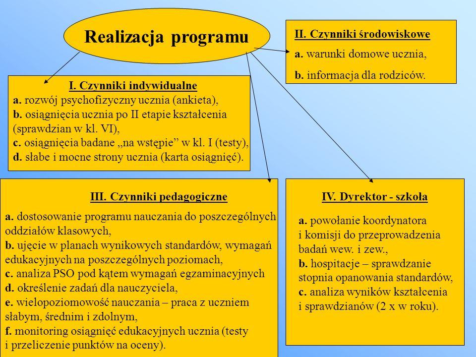 Realizacja programu I. Czynniki indywidualne a. rozwój psychofizyczny ucznia (ankieta), b. osiągnięcia ucznia po II etapie kształcenia (sprawdzian w k