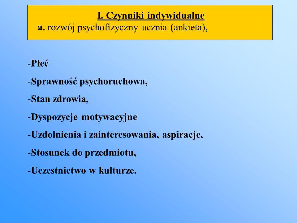 I. Czynniki indywidualne a. rozwój psychofizyczny ucznia (ankieta), -Płeć -Sprawność psychoruchowa, -Stan zdrowia, -Dyspozycje motywacyjne -Uzdolnieni